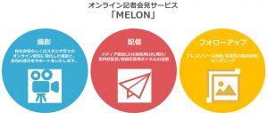 オンライン記者会見サービス「MELON」提供開始